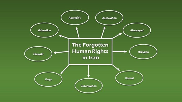 the forgotten Human rights in Iran
