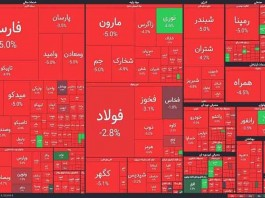 On Wednesday, the Tehran Stock Exchange fell 4,000 units in the first minutes of this day, and this decline continued to 12,527 units.